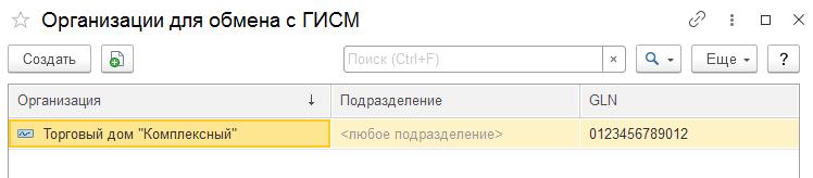 обмен ГИСМ