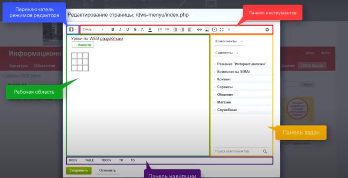 5 частей html-редактора сайта