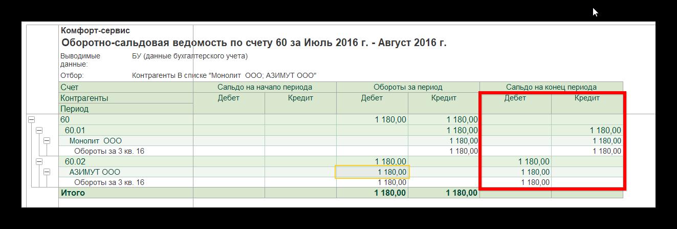 Дебиторская задолженность по счету 60.2 в 1С Бухгалтерия