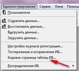Кодовая страница таблиц