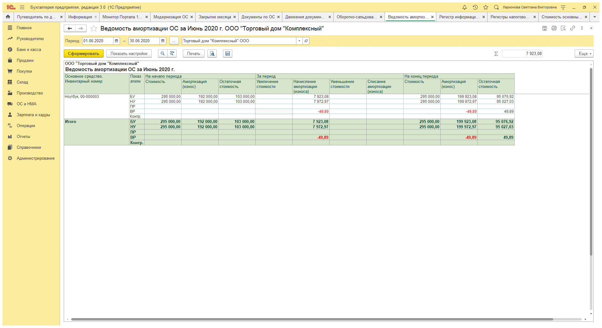 Расчет суммы амортизации ОС после модернизации