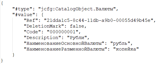 Пример сериализации JSON