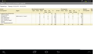 Отчетная документация в 1С на планшете