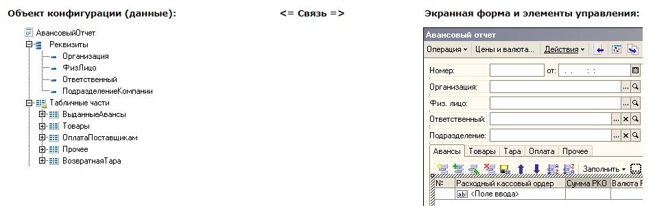 Сравнение стандартных объектов внутри конфигурации и форм в системе 1С