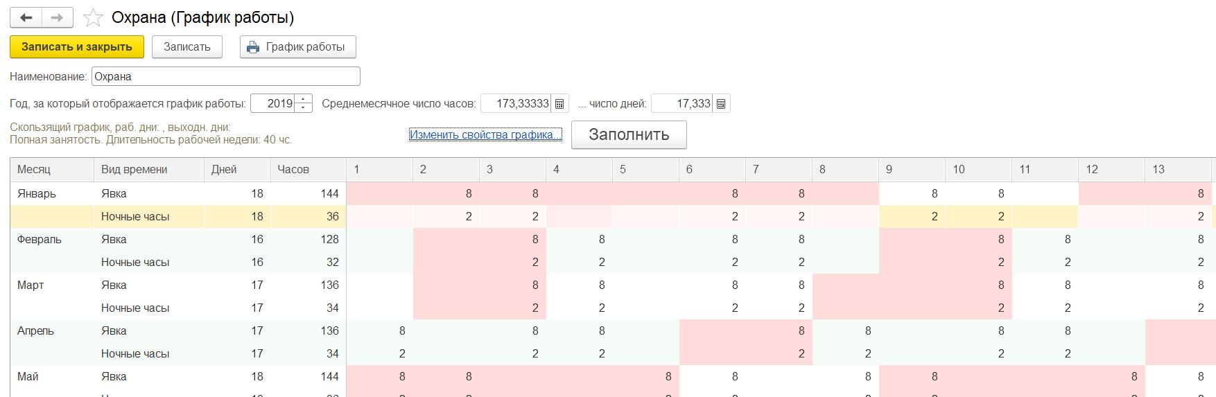 График сотрудника в 1С 8 ЗУП 3.1