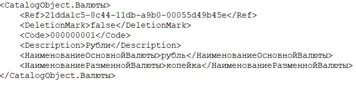 Процедура Сериализации XML