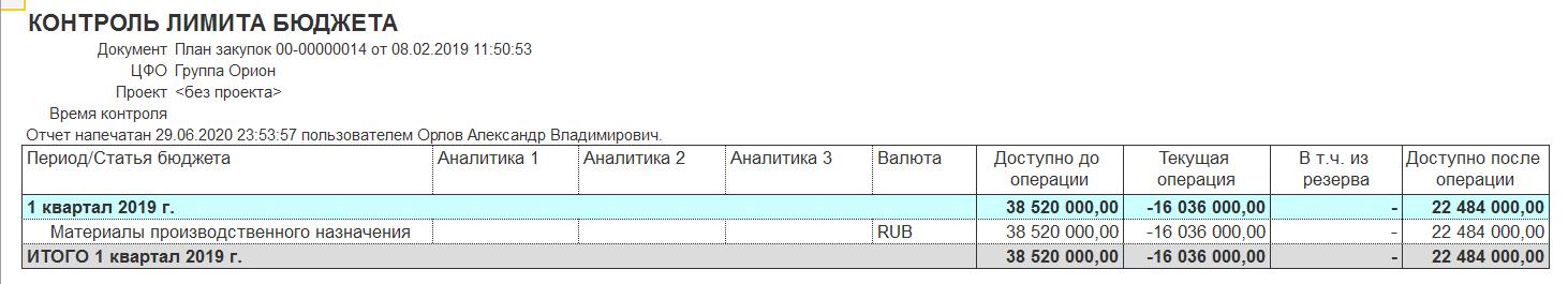 детальный отчет в 1С